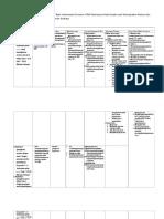 Matrik keselarasan bab1, bab 2, bab 3