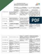 Plan de Trabajo Calendarizado Anual 2014