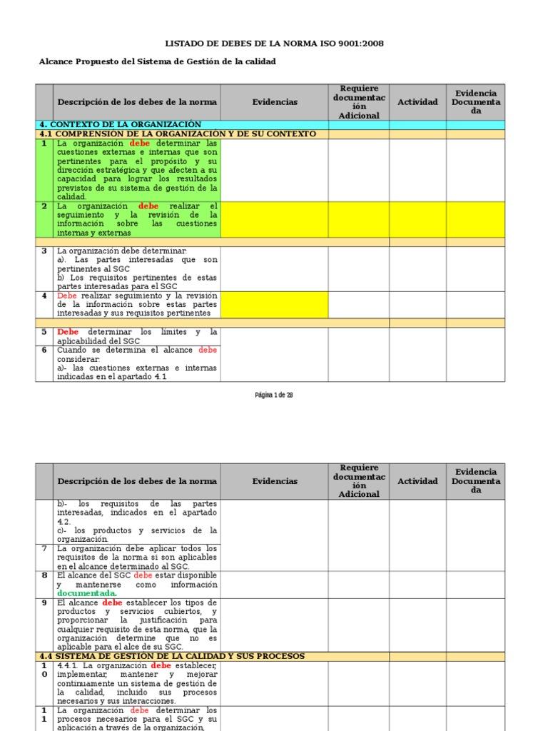 Diagnostico ISO 9001:2015