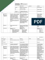 59396303-Planificacion-Semanal-28-Al-01-de-Julio.doc