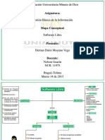 Mapa conceptual software libre actividad 5