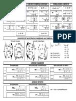 Formulas Matematica Financ Uniban