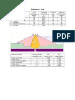 Analisis Estabilidad19042015