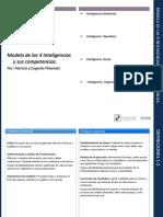 Modelo de Las 4 Inteligencias 12 Competencias 2014