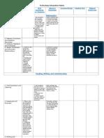 tech integration matrix-3