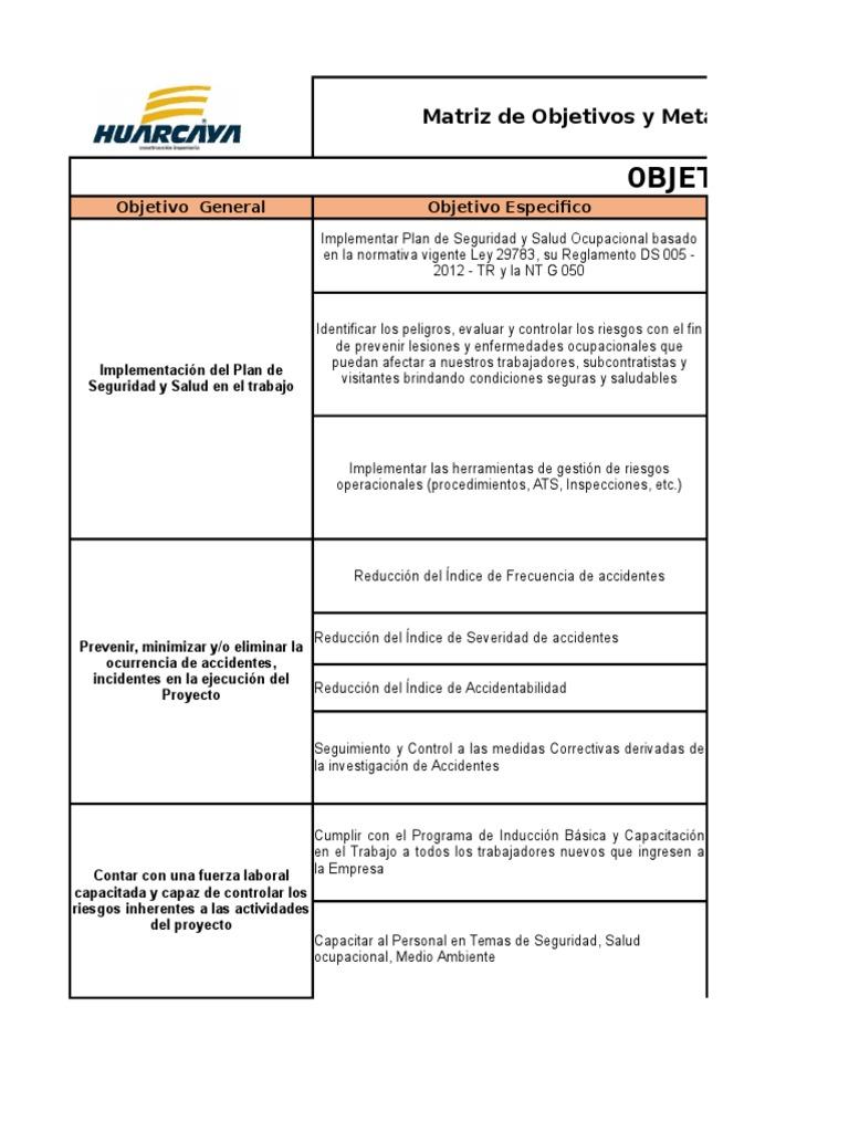 Matriz de Objetivos y Metas de Seguridad y Salud Ocupacional en ...
