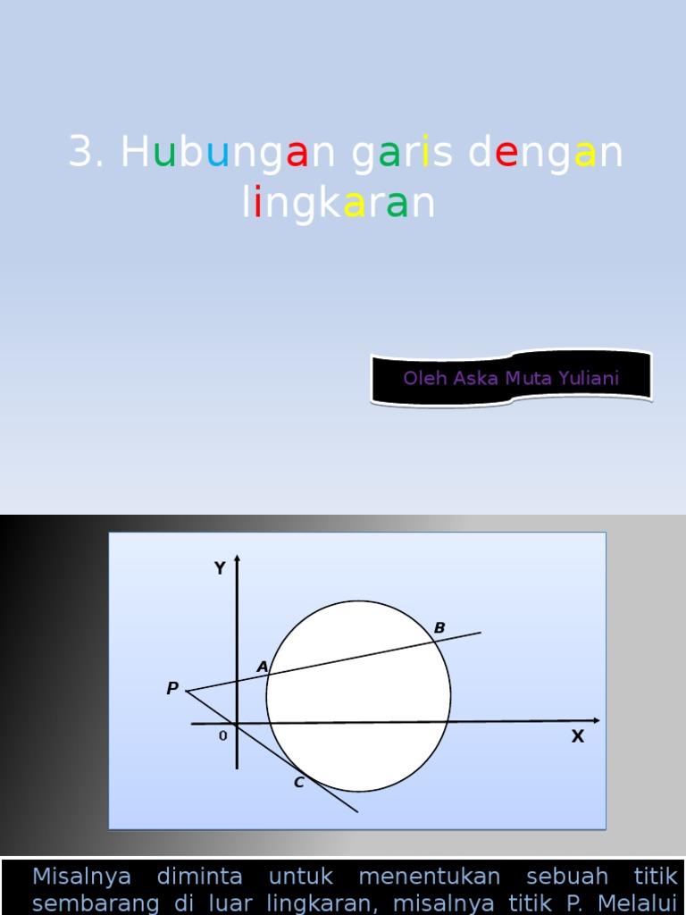 Materi sma peminatan hub dua lingkaran ccuart Choice Image