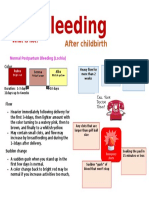 Wk3 Bleeding After Childbirth