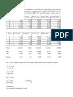 SQC X and R charts