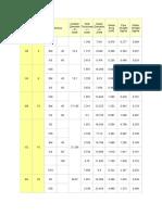 Pipe Diameter Nominal