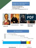 tema7espaadelarestauracionalaguerracivil-140604105147-phpapp01