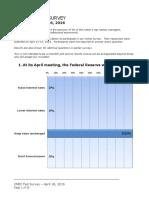 CNBC Fed Survey, April 26, 2016