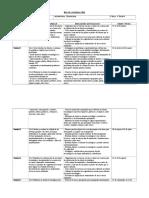 Planificación Anual Tecnología