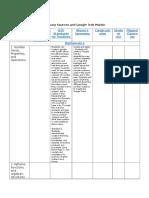 primary sources and google trek matrix