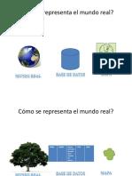 Modelo de Datos y Catálogo de Objtos