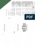 90365689 Manual Usuario Lada Samara 2109