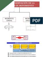 Ecuaciones de Cantidad de Movimiento Lineal y Angular 1