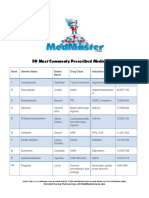 50 Most Commonly Prescribed Medications 02