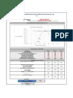 Ensayo Modificado de Compactacion (Proctor Modificado)