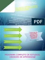 Proyecto Tunning PRESENTACION (Producto 4)