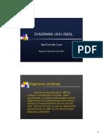 DIAGRAMA_UNILINEAL