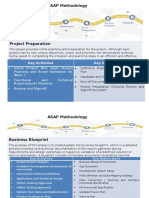 ASAP Methodology