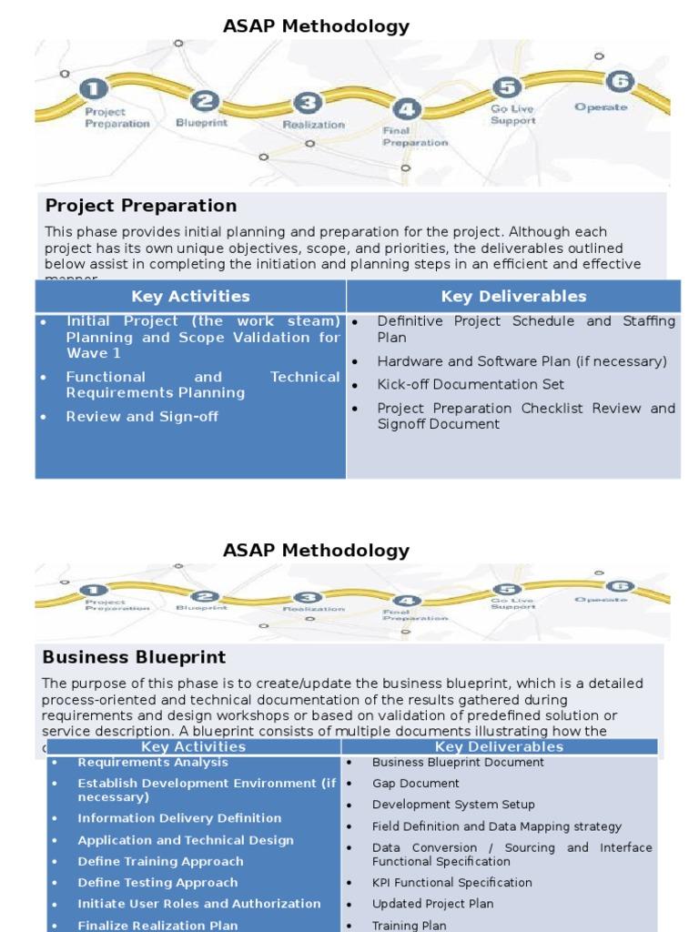 Asap methodology software development process agile software asap methodology software development process agile software development malvernweather Images