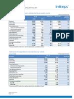 Infosys Fact Sheet