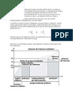 Diagrama esfuerzo-deformacion