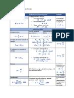 Formulario tema 5.pdf