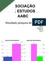 Caio - Pesquisa Mercado