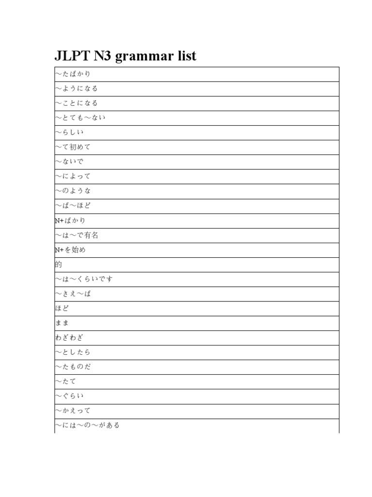 JLPT N3 Grammar List