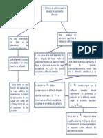 mapa conceptual unidad 5.docx