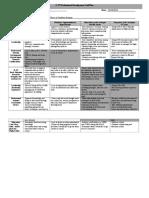 professional development career plan grid