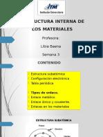 Estructura Atómica de Los Materiales_semana 3_itm