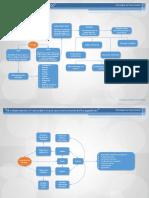 Estrategias de Comunicación (Cuadros Conceptuales)