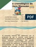 Diapositivas Exposicion Catedra Morazanica