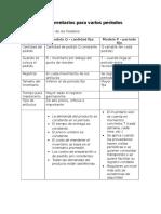 Modelos de Inventarios Para Varios Periodos