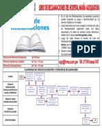 Flujograma Libro Reclamaciones 15