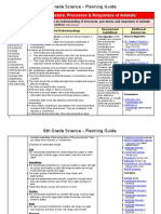 6th grade quarter 4 planning guide  sproa  linked