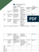 curriculum overview grade 4 -term 3