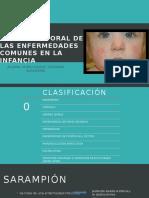 Afectación Oral de Las Enfermedades Comunes en La
