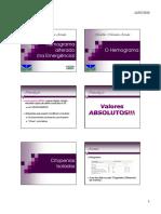 Hemograma - Folheto