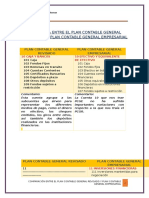 Diferencia Entre El Plan Contable General Revisadoy El Plan Contable General Empresarial