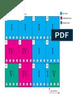 12-bar-blues-chart.pdf
