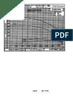 Performance Curve 6AEF14Q