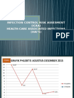 Infection Control Risk Assesment (Icra) Apri