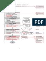 Manual Aud-gestion 2