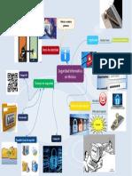 MapaMental_SeguridadInformática