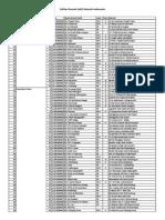 daftarrumahsakit.pdf